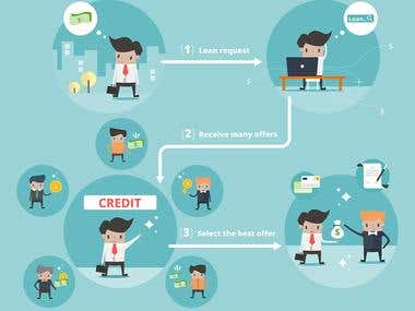 Business infographic for credit platform.