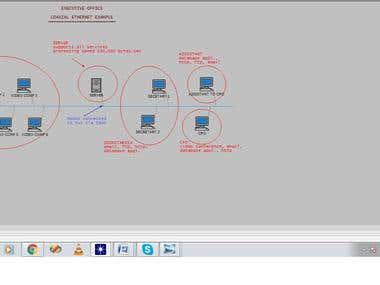 Network Modeling & SImulation-OPNET