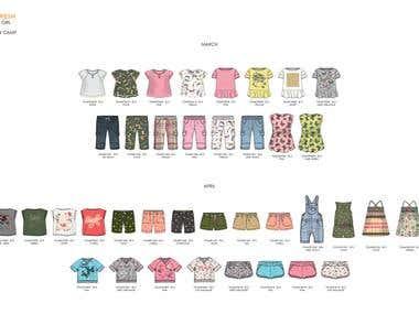 Work sample - Childrenswear