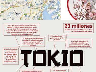 Guía Turística Tokio