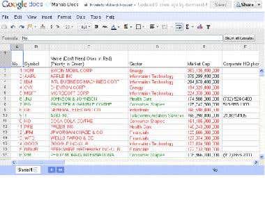 Web Research & Google Docs expert