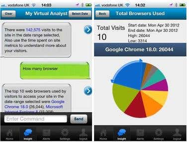 Android - Virtual Analyst