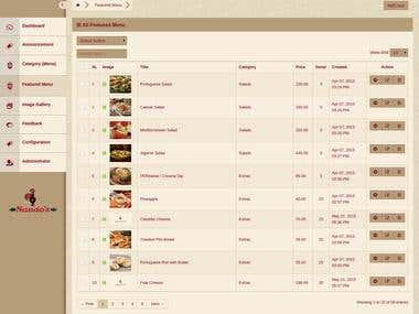 Five star hotels food menu
