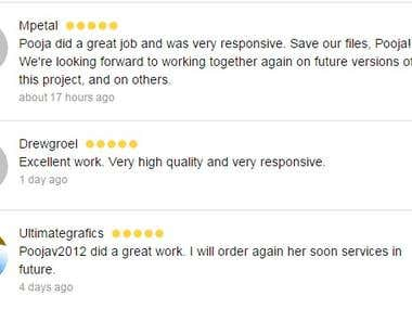 Reviews and feedbacks from my clients