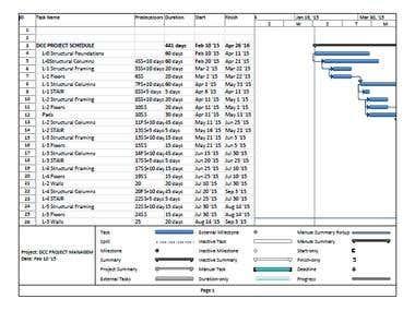 Project Management Schedule(Part)