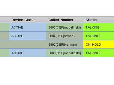 Cisco - VOIP call manager monitoring