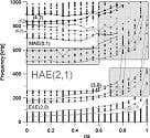 Alfven continuum in stellarator