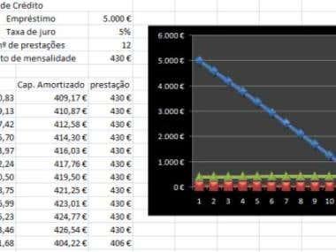 Interest rate - taxa de Juros (Excel)