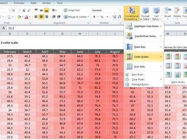 Formatting Data in Excel
