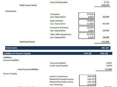 Project-Fake Australian Audited Report