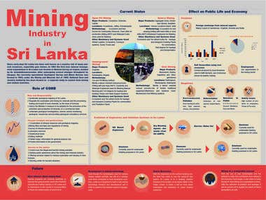 Mining Industry in Sri Lanka