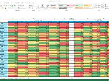 Excel Macro Painter