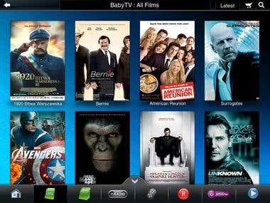 iPad nGO App