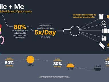 Infographic: Mobile + Me at Quantcast