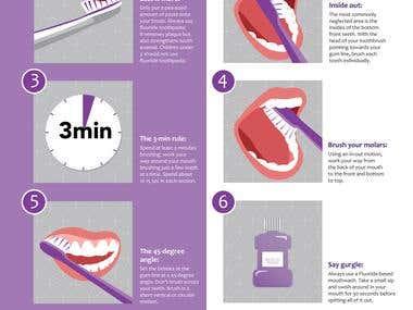 Brushing Teeth Infographic
