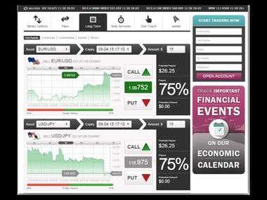 ASP.net Trading website