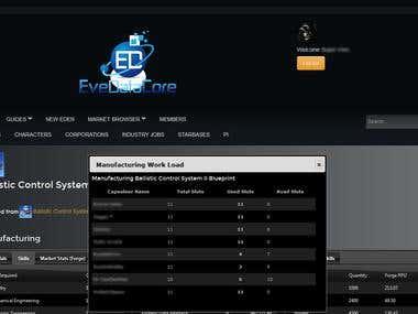EveDataCore.com