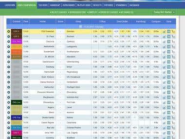 Live Score / Odds Comparison - website
