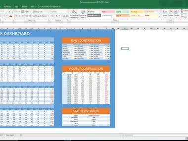 Excel Dashboard with VBA _Dynamic Interface