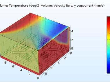 Comsol Analysis