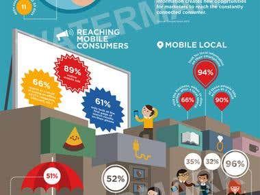 Smart Phone infographic