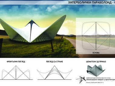 Geometric surfaces in architecture