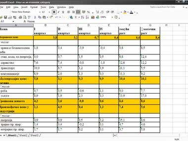 Data entry into Excel
