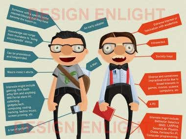 INFO-GRAPHIC DESIGN