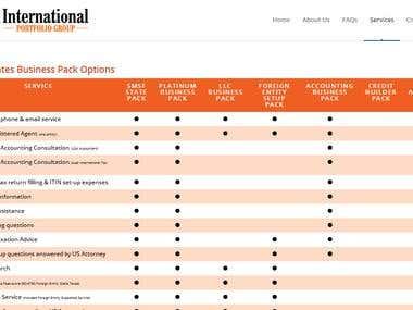 International Portfolio Website.