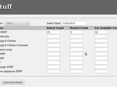 Wastage Analysis system for a Bakery in US