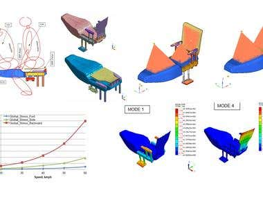 Finite Element Simulation of Pillion Child Seat for Powered