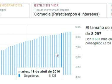 Analytics.twitter