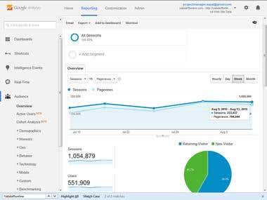 Google Analytic Report - yabaleftonline.com
