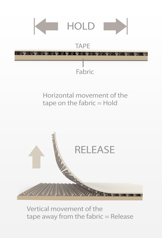 Velcro Strap Design