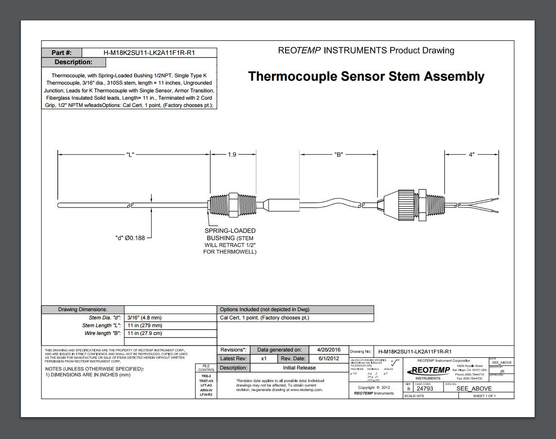 Reotemp Products Configurators