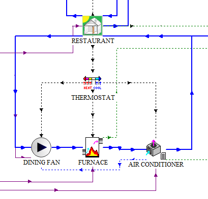 TRNSYS BASED HVAC SYSTEM