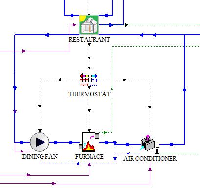 TRNSYS BASED HVAC SYSTEM