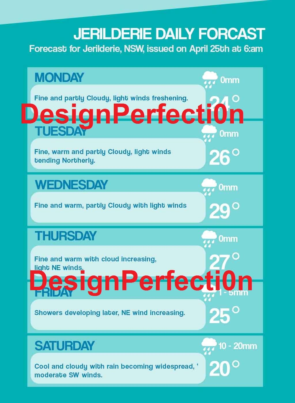 Weather Web Page