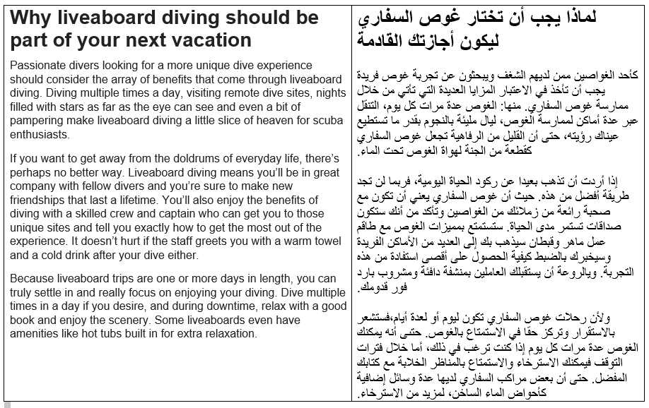 Article Translation - English to Arabic