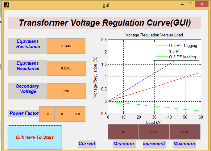 Transformer Voltage Regulation Using MATLAB GUI