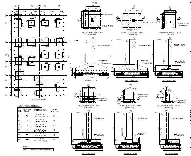 Foundation detail drawings