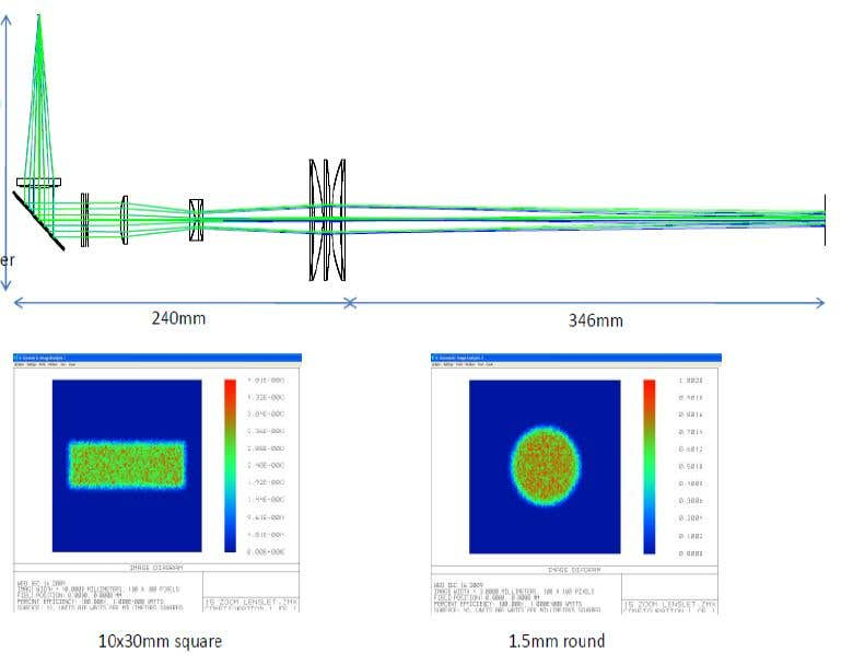 Zemax simulation and design sample