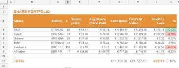 Porfolio Analysis Excel