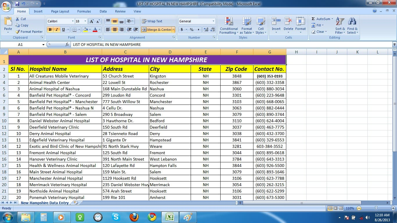 List Of Hospitals New Hampshire