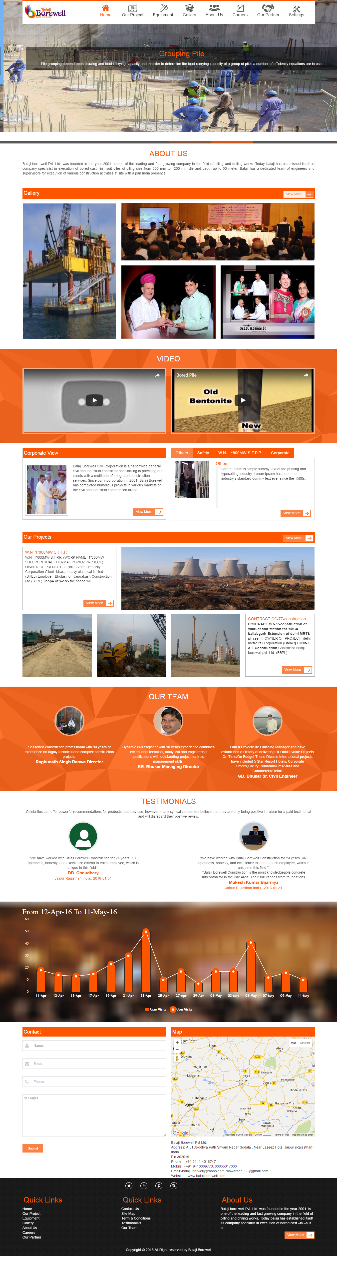 Website design and development for Borewell Company
