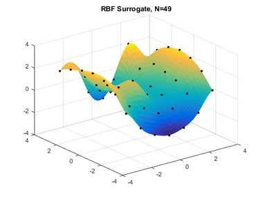 Radial basis function - Surrogate model