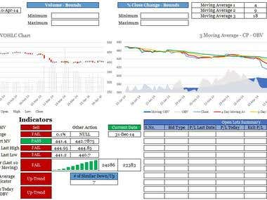 Stock Market Analysis Dashboard