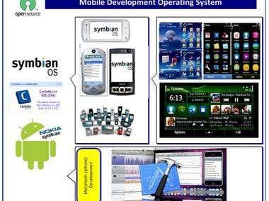 The Enterprise Back-End (Server-Side) Mobile Architecture