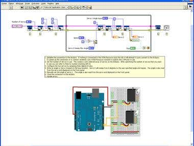 LabVIEW (A Graphical Programming Language)