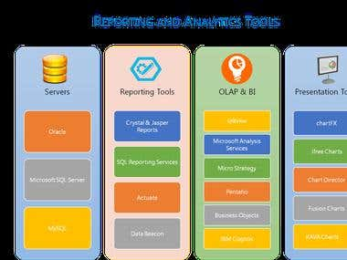 Dashboard, Reporting & Analytic Services